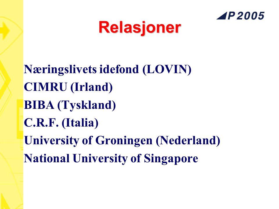 Relasjoner Næringslivets idefond (LOVIN) CIMRU (Irland) BIBA (Tyskland) C.R.F. (Italia) University of Groningen (Nederland) National University of Sin