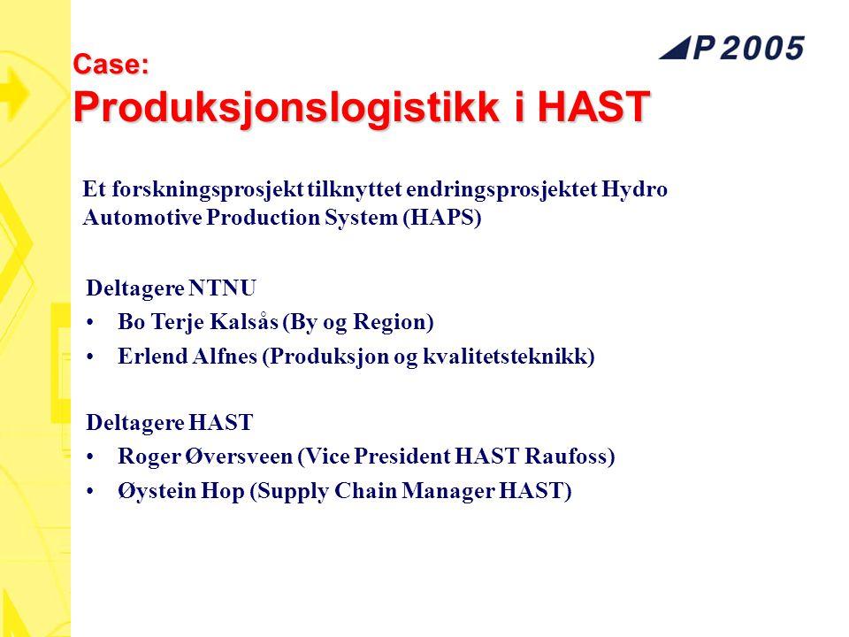 Case: Produksjonslogistikk i HAST Deltagere NTNU Bo Terje Kalsås (By og Region) Erlend Alfnes (Produksjon og kvalitetsteknikk) Deltagere HAST Roger Øv