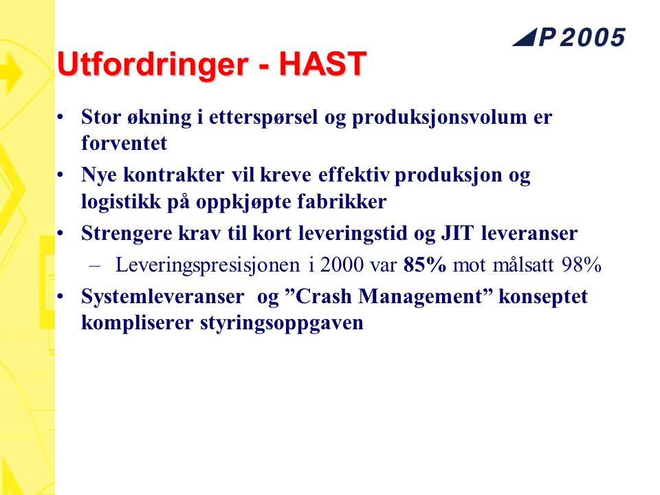 Rapporter og papers Alfnes, E.