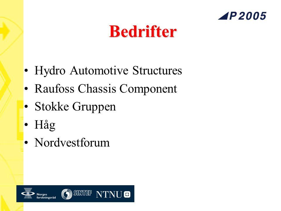 Involverte personer og fagmiljø i NTNU/SINTEF Institutt for produksjon- og kvalitetsteknikk –Jan Ola Strandhagen (Prof.