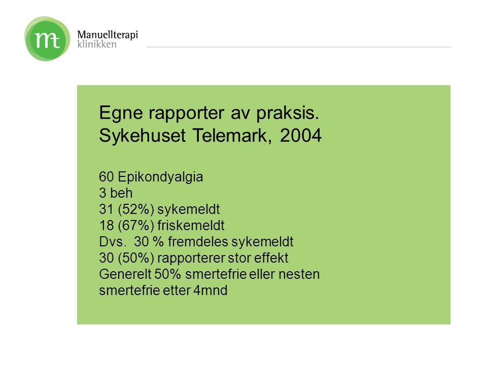 Egne rapporter av praksis. Sykehuset Telemark, 2004 60 Epikondyalgia 3 beh 31 (52%) sykemeldt 18 (67%) friskemeldt Dvs. 30 % fremdeles sykemeldt 30 (5
