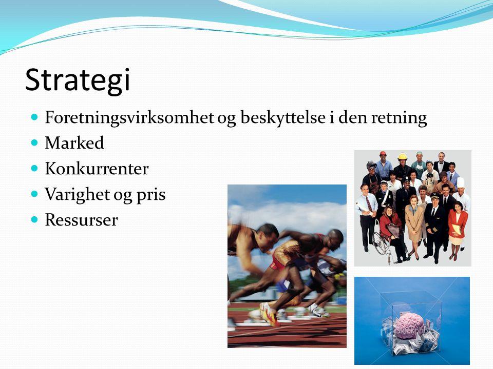 Strategi Foretningsvirksomhet og beskyttelse i den retning Marked Konkurrenter Varighet og pris Ressurser