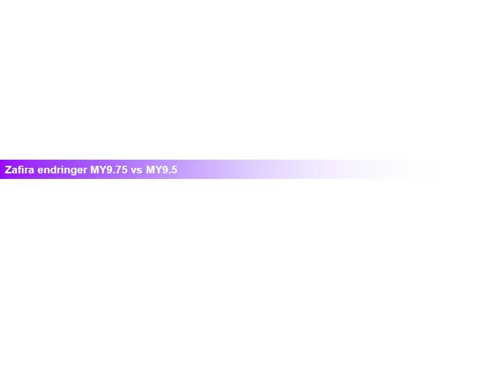 Zafira endringer MY9.75 vs MY9.5