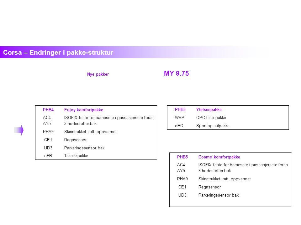 Nye pakker MY 9.75 Corsa – Endringer i pakke-struktur PHB3Ytelsespakke WBPOPC Line pakke oEQSport og stilpakke PHB4Enjoy komfortpakke AC4 AY5 ISOFIX-f