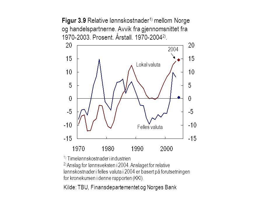 1) Timelønnskostnader i industrien 2) Anslag for lønnsveksten i 2004.