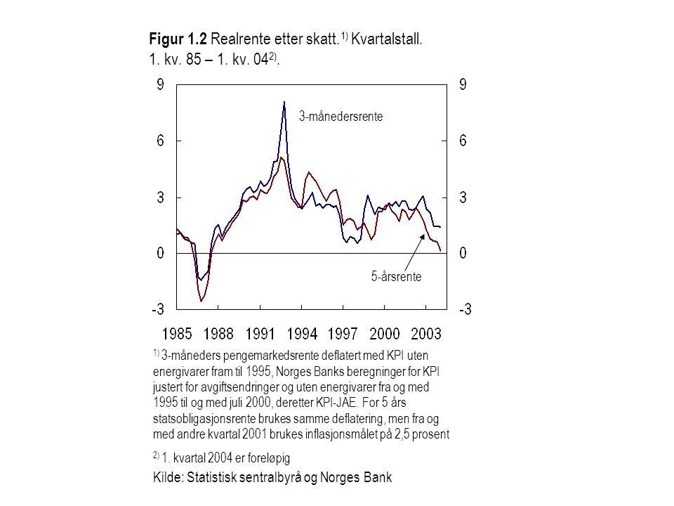 Figur 3.7 Produktivitetsvekst og reell vekst i bruttoproduktet i forretningsmessig tjenesteyting.