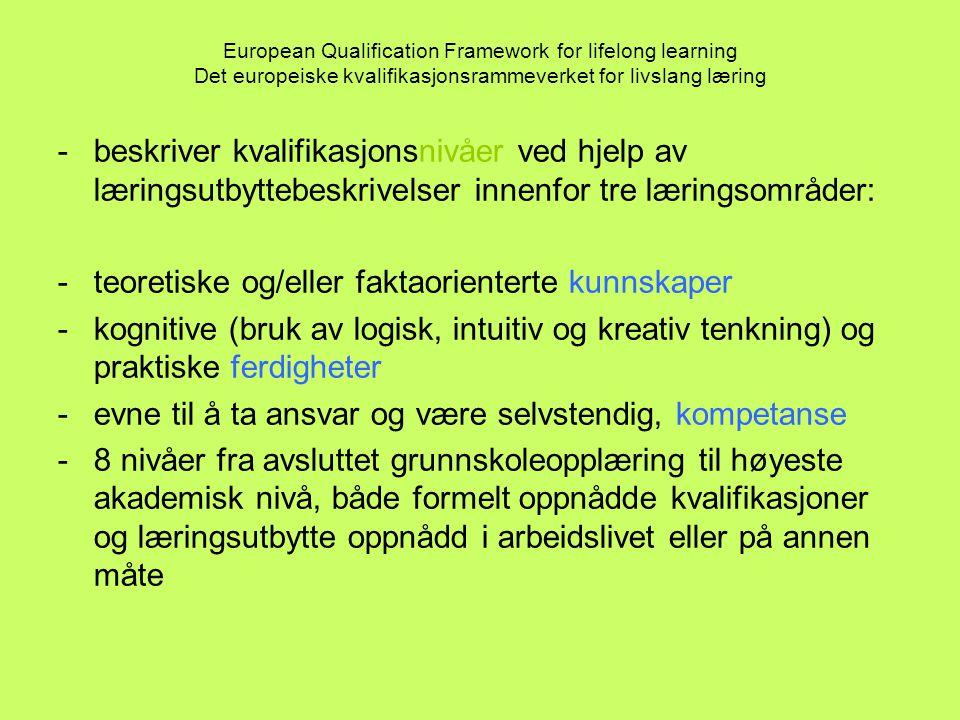 European Qualification Framework for lifelong learning Det europeiske kvalifikasjonsrammeverket for livslang læring -beskriver kvalifikasjonsnivåer ved hjelp av læringsutbyttebeskrivelser innenfor tre læringsområder: -teoretiske og/eller faktaorienterte kunnskaper -kognitive (bruk av logisk, intuitiv og kreativ tenkning) og praktiske ferdigheter - evne til å ta ansvar og være selvstendig, kompetanse -8 nivåer fra avsluttet grunnskoleopplæring til høyeste akademisk nivå, både formelt oppnådde kvalifikasjoner og læringsutbytte oppnådd i arbeidslivet eller på annen måte