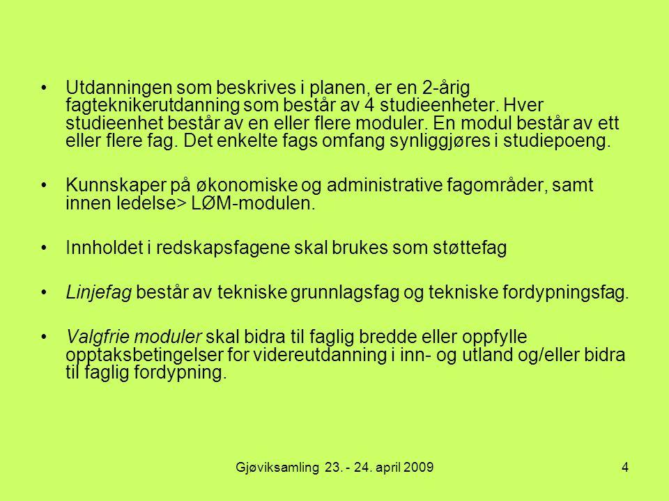 Gjøviksamling 23. - 24. april 200935