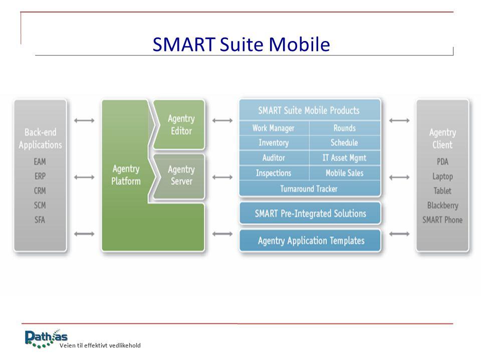 Veien til effektivt vedlikehold SMART Suite Mobile