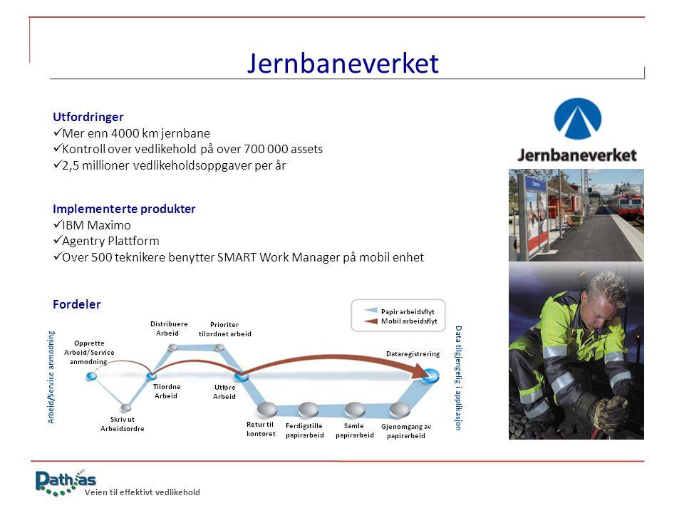 Veien til effektivt vedlikehold Jernbaneverket Implementerte produkter IBM Maximo Agentry Plattform Over 500 teknikere benytter SMART Work Manager på