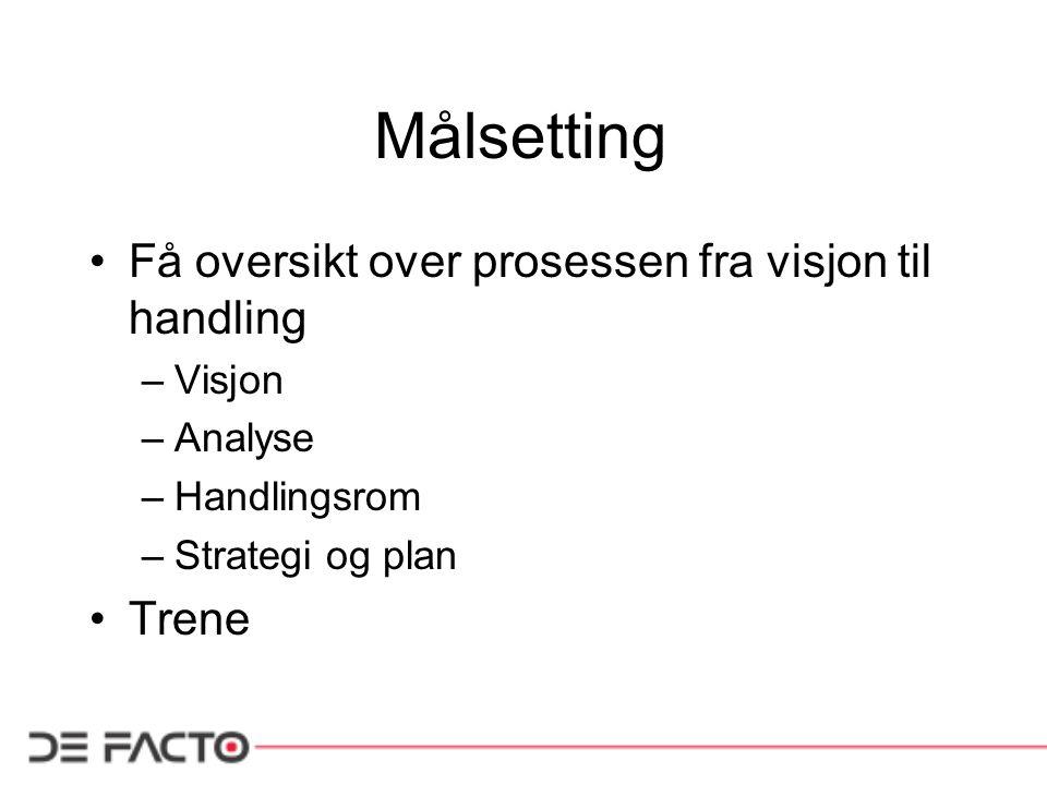 Målsetting Få oversikt over prosessen fra visjon til handling –Visjon –Analyse –Handlingsrom –Strategi og plan Trene