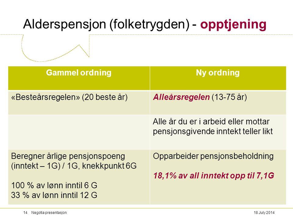 Alderspensjon (folketrygden) - opptjening Gammel ordningNy ordning «Besteårsregelen» (20 beste år)Alleårsregelen (13-75 år) Alle år du er i arbeid ell