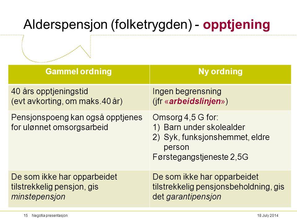 Alderspensjon (folketrygden) - opptjening Gammel ordningNy ordning 40 års opptjeningstid (evt avkorting, om maks.40 år) Ingen begrensning (jfr «arbeid