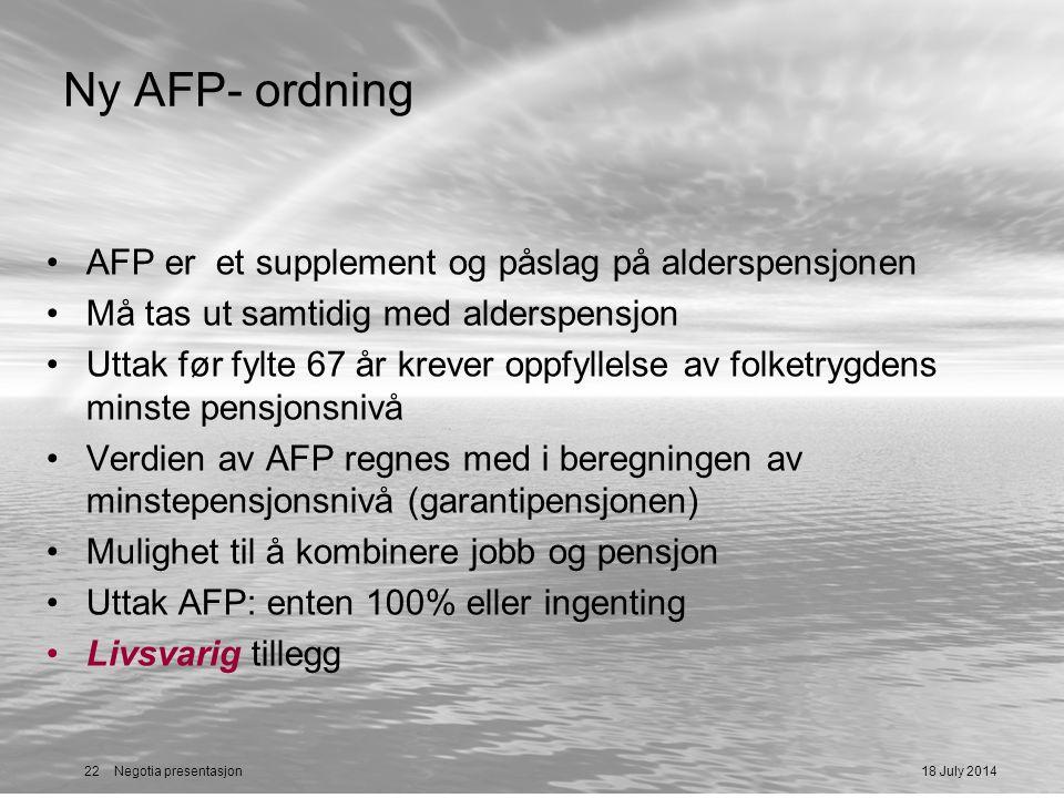 18 July 201422 Negotia presentasjon Ny AFP- ordning AFP er et supplement og påslag på alderspensjonen Må tas ut samtidig med alderspensjon Uttak før f