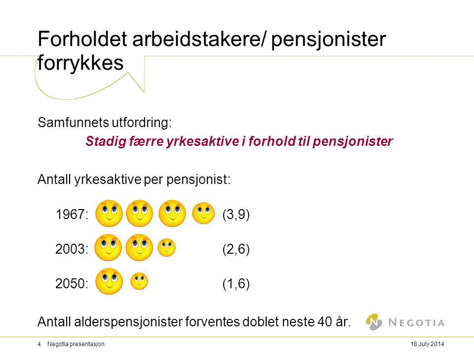 18 July 20144 Negotia presentasjon Forholdet arbeidstakere/ pensjonister forrykkes Samfunnets utfordring: Stadig færre yrkesaktive i forhold til pensj