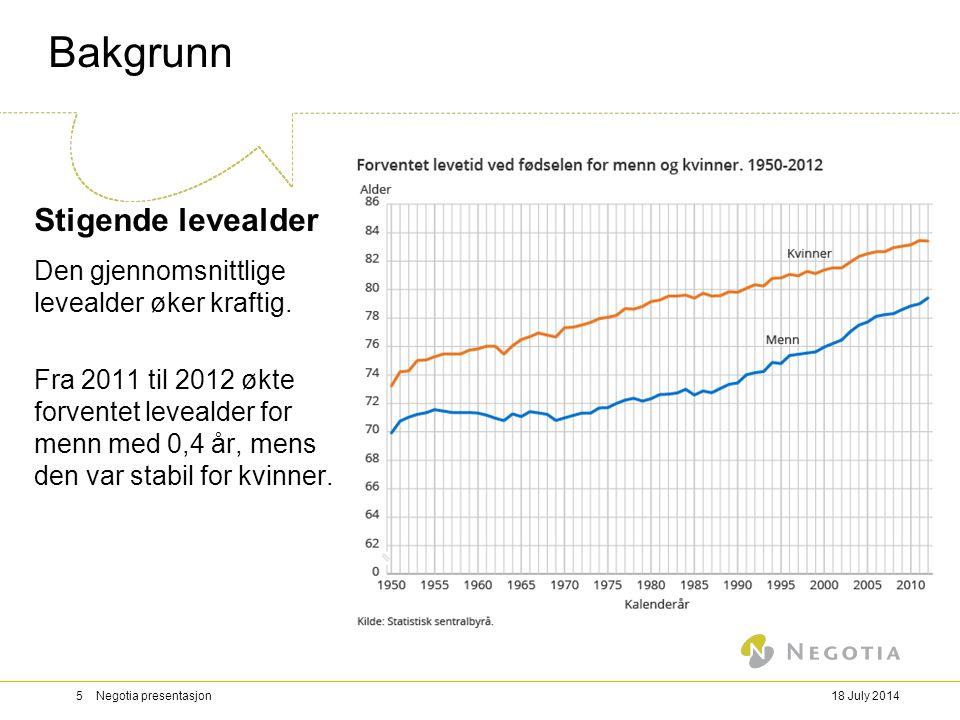Bakgrunn Stigende levealder Den gjennomsnittlige levealder øker kraftig. Fra 2011 til 2012 økte forventet levealder for menn med 0,4 år, mens den var