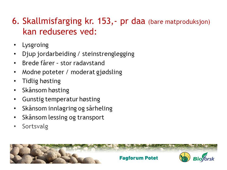 6. Skallmisfarging kr. 153,- pr daa (bare matproduksjon) kan reduseres ved: Lysgroing Djup jordarbeiding / steinstrenglegging Brede fårer – stor radav