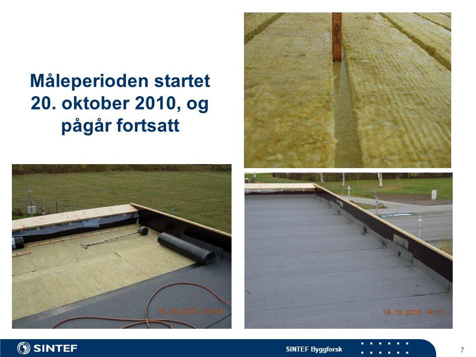 SINTEF Byggforsk 7 Måleperioden startet 20. oktober 2010, og pågår fortsatt