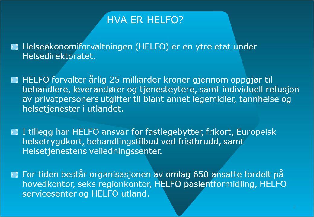 2 HVA ER HELFO? Helseøkonomiforvaltningen (HELFO) er en ytre etat under Helsedirektoratet. HELFO forvalter årlig 25 milliarder kroner gjennom oppgjør