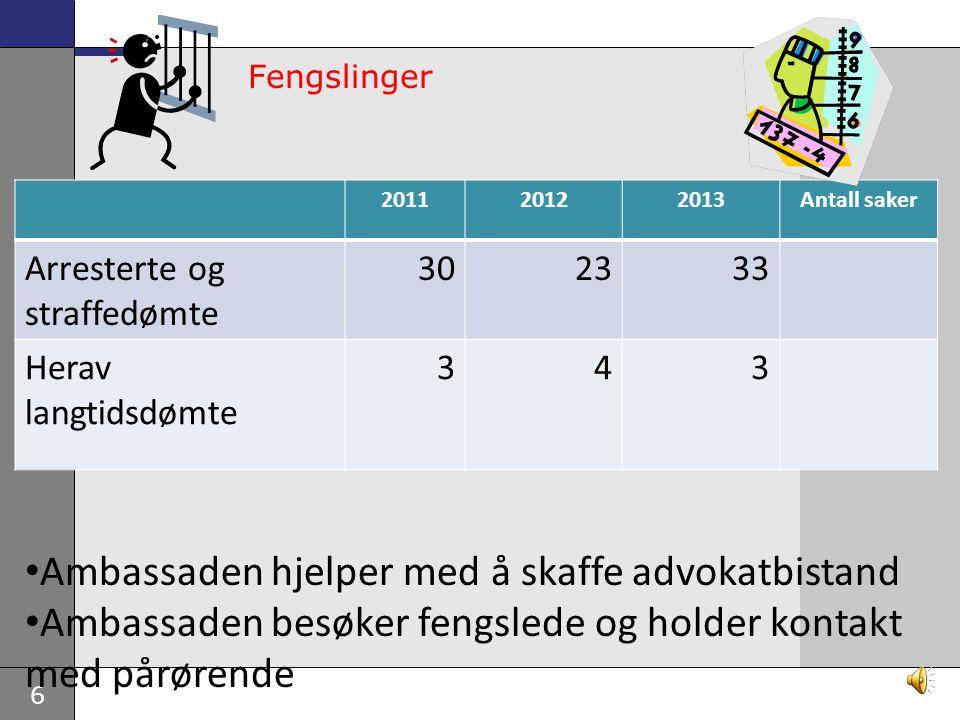 5 Ekteskap 201120122013Antall saker Ekteskapsattest thai/norsk ekteskap 735716471 Registrering thai/norsk ekteskap i Norge 991221142 pr. uke Vielser i