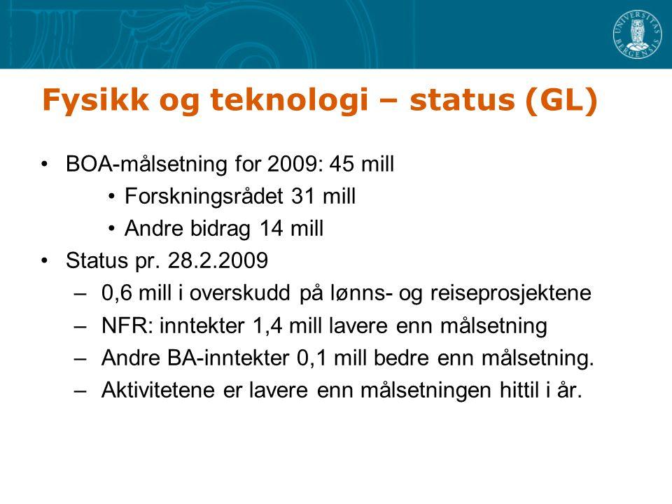 Fysikk og teknologi – status (GL) BOA-målsetning for 2009: 45 mill Forskningsrådet 31 mill Andre bidrag 14 mill Status pr.