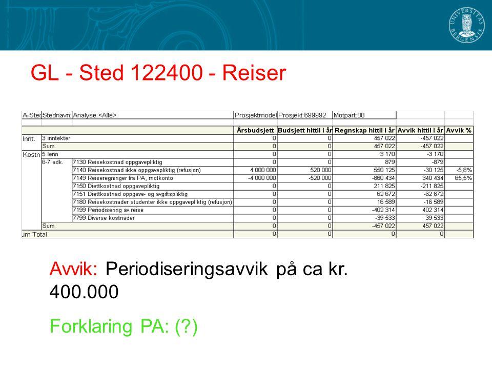 GL - Sted 122400 - Reiser Avvik: Periodiseringsavvik på ca kr. 400.000 Forklaring PA: (?)