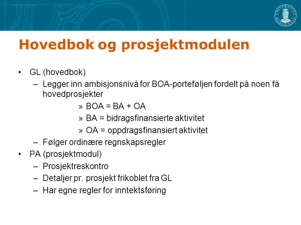 Hovedbok og prosjektmodulen GL (hovedbok) –Legger inn ambisjonsnivå for BOA-porteføljen fordelt på noen få hovedprosjekter »BOA = BA + OA »BA = bidragsfinansierte aktivitet »OA = oppdragsfinansiert aktivitet –Følger ordinære regnskapsregler PA (prosjektmodul) –Prosjektreskontro –Detaljer pr.
