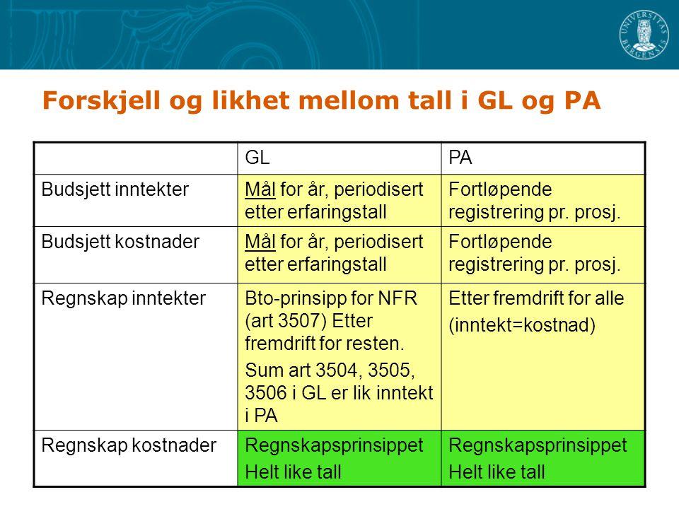 Forskjell og likhet mellom tall i GL og PA GLPA Budsjett inntekterMål for år, periodisert etter erfaringstall Fortløpende registrering pr.