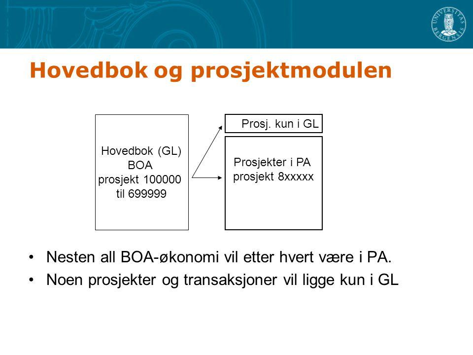 Hovedbok og prosjektmodulen Nesten all BOA-økonomi vil etter hvert være i PA.