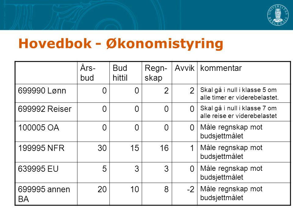 Hovedbok - Økonomistyring Års- bud Bud hittil Regn- skap Avvikkommentar 699990 Lønn0022 Skal gå i null i klasse 5 om alle timer er viderebelastet.