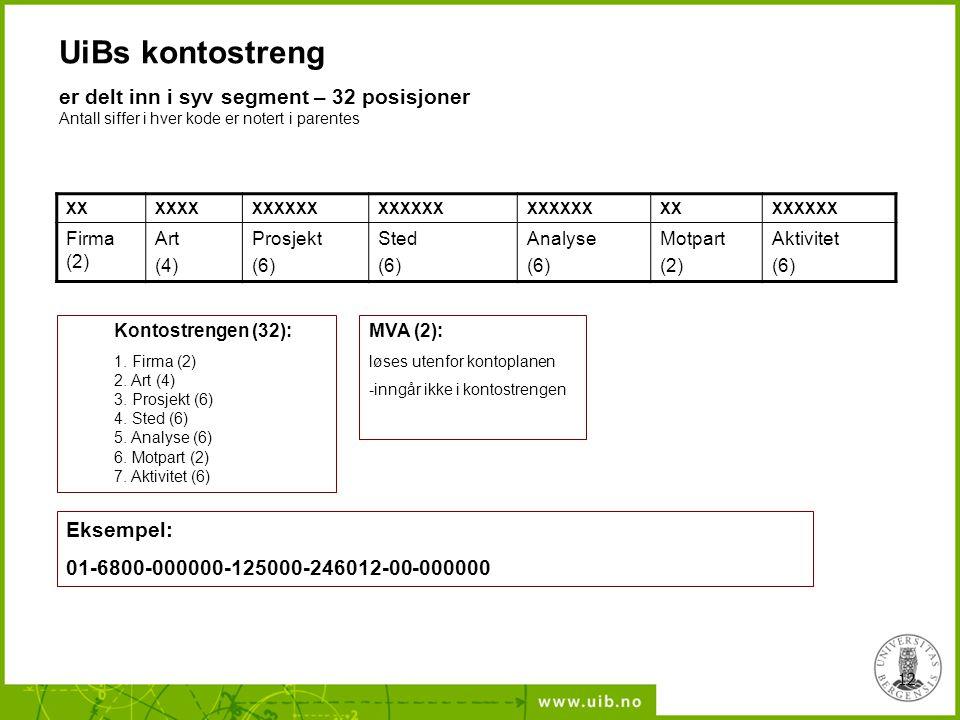 12 XXXXXXXXXXXX XXXXXXXX Firma (2) Art (4) Prosjekt (6) Sted (6) Analyse (6) Motpart (2) Aktivitet (6) Kontostrengen (32): 1. Firma (2) 2. Art (4) 3.
