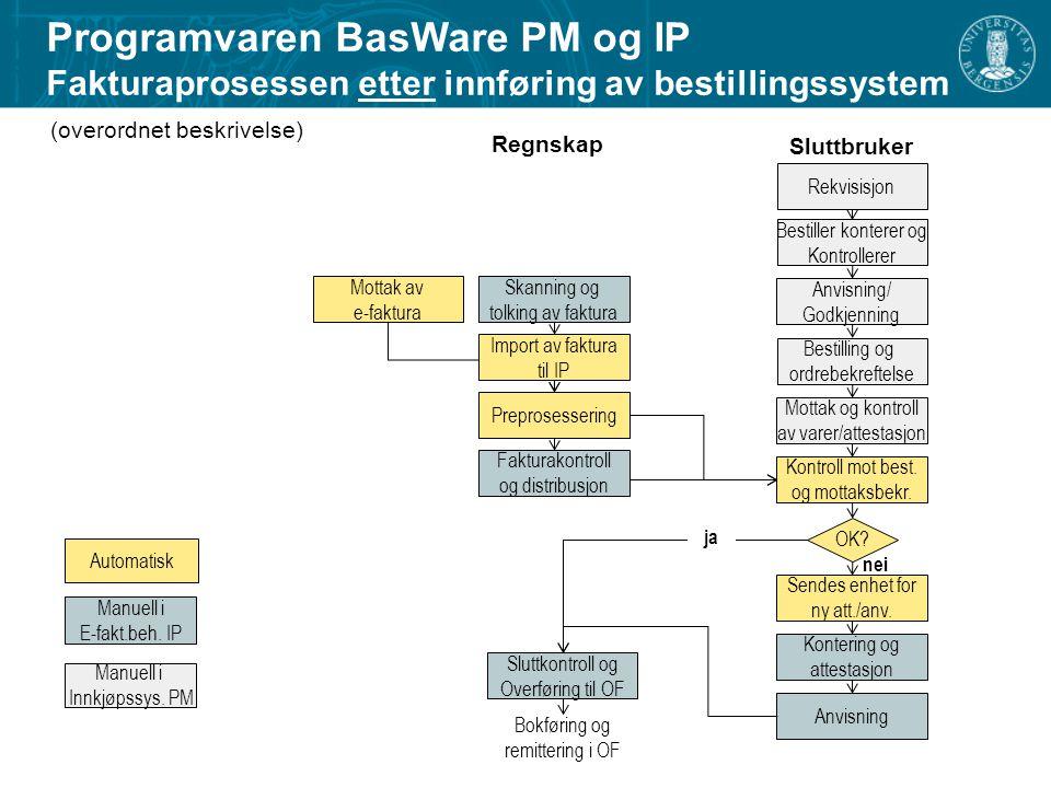 Registrering i BasWare Alle anleggsmidler i 4000 serien skal registreres i BasWare.