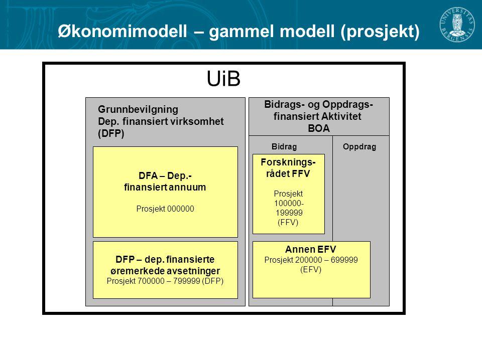 UiB DFA – Dep.- finansiert annuum Prosjekt 000000 DFP – dep. finansierte øremerkede avsetninger Prosjekt 700000 – 799999 (DFP) Grunnbevilgning Dep. fi