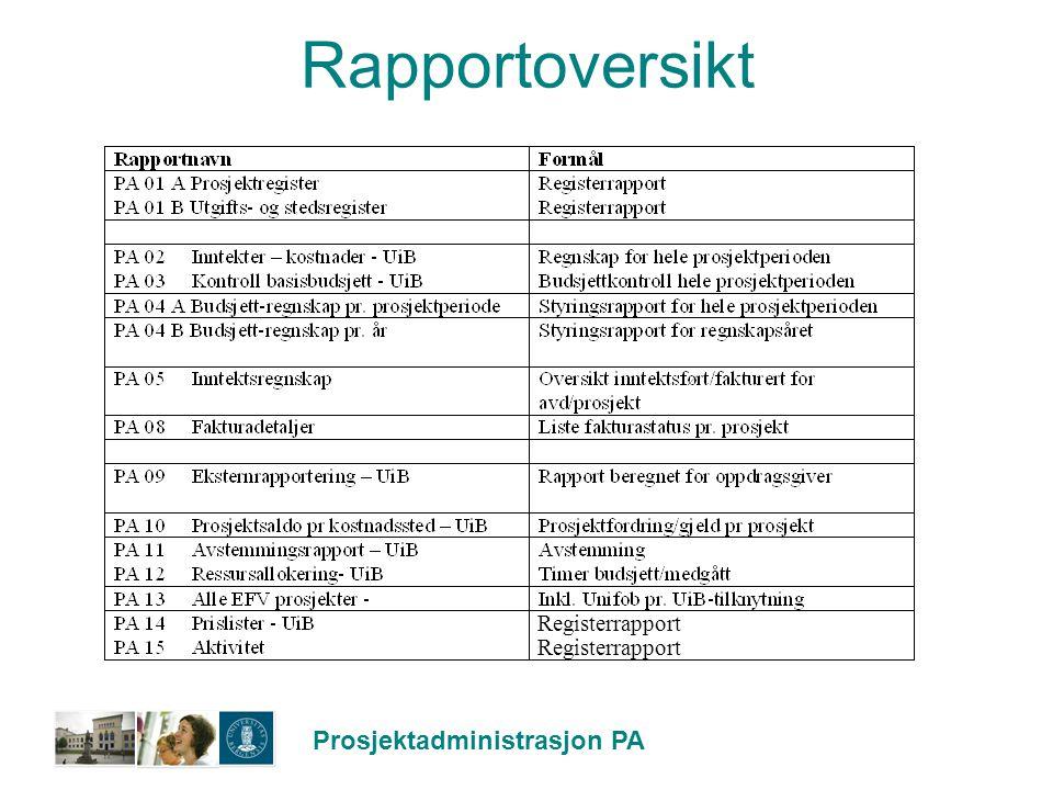 Prosjektadministrasjon PA PA09 Eksternrapportering Hvis en skal ha rapport som viser hele prosjektet må datointervallet i rapporten dekke hele prosjektets levetid.