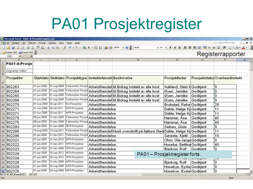Prosjektadministrasjon PA PA02Prosjektrapport Sum prosjekter i PA02 for et institutt finnes igjen i GL på samleprosjektene