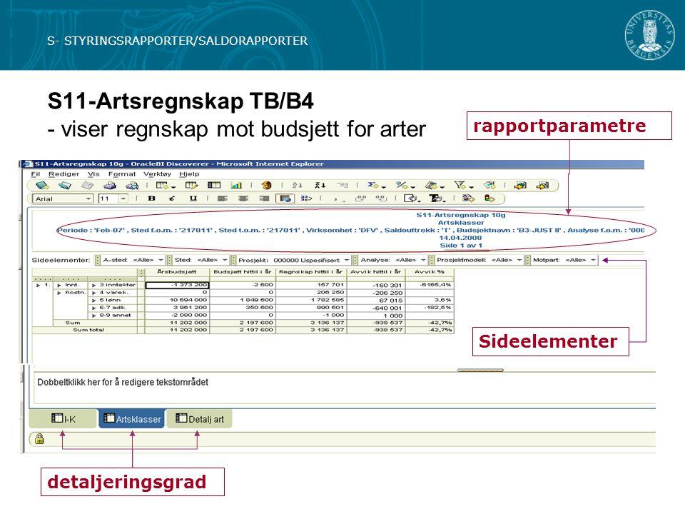 S11-Artsregnskap TB/B4 - viser regnskap mot budsjett for arter rapportparametre detaljeringsgrad Sideelementer S- STYRINGSRAPPORTER/SALDORAPPORTER