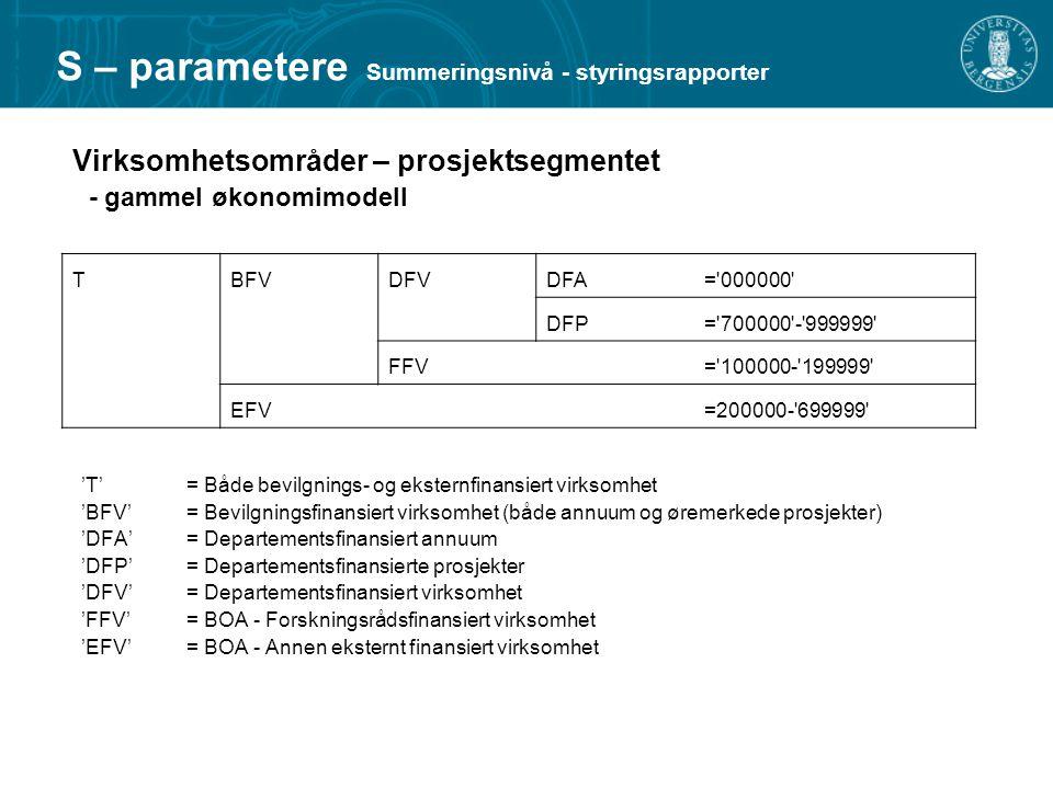 S – parametere Summeringsnivå - styringsrapporter 'T'= Både bevilgnings- og eksternfinansiert virksomhet 'BFV'= Bevilgningsfinansiert virksomhet (både annuum og øremerkede prosjekter) 'DFA'= Departementsfinansiert annuum 'DFP'= Departementsfinansierte prosjekter 'DFV'= Departementsfinansiert virksomhet 'FFV'= BOA - Forskningsrådsfinansiert virksomhet 'EFV'= BOA - Annen eksternt finansiert virksomhet Virksomhetsområder – prosjektsegmentet - gammel økonomimodell TBFVDFVDFA= 000000 DFP= 700000 - 999999 FFV = 100000- 199999 EFV =200000- 699999