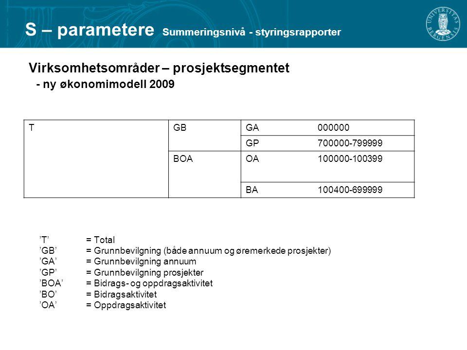 'T'= Total 'GB'= Grunnbevilgning (både annuum og øremerkede prosjekter) 'GA'= Grunnbevilgning annuum 'GP'= Grunnbevilgning prosjekter 'BOA'= Bidrags- og oppdragsaktivitet 'BO'= Bidragsaktivitet 'OA'= Oppdragsaktivitet T GBGA000000 GP700000-799999 BOAOA100000-100399 BA100400-699999 S – parametere Summeringsnivå - styringsrapporter Virksomhetsområder – prosjektsegmentet - ny økonomimodell 2009