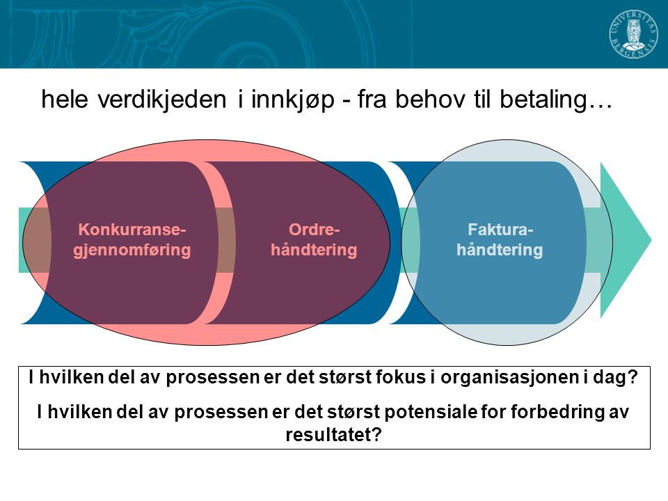 Regler og retningslinjer ved UiB ● Anskaffelse med samlet verdi mellom NOK 500.000 - 1 600 000 (40 500 000) (ekskl.