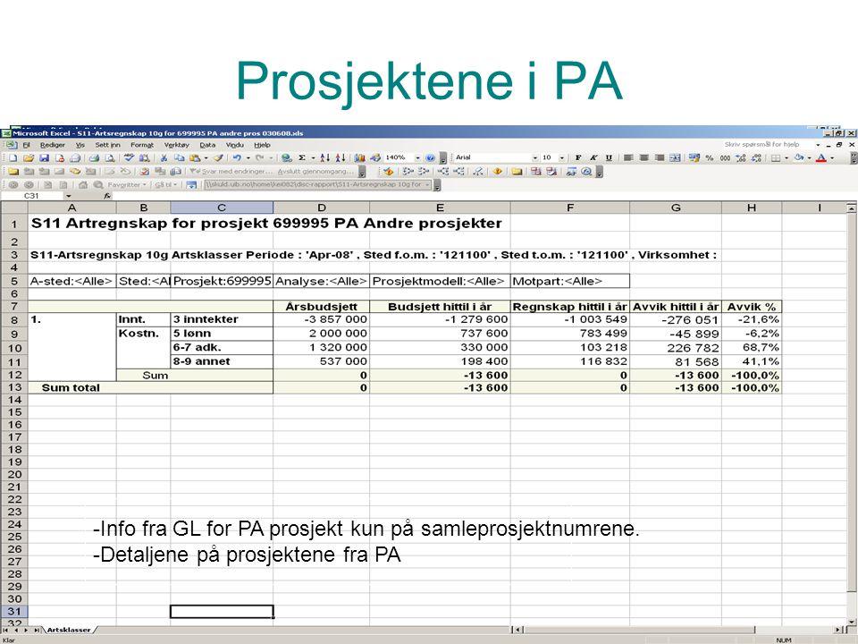 Prosjektadministrasjon PA Prosjektene i PA Se eksempel på PA rapport hvor man ser prosjektene i samleprosjekt i GL??? Cecilie putter inn her skjermdum