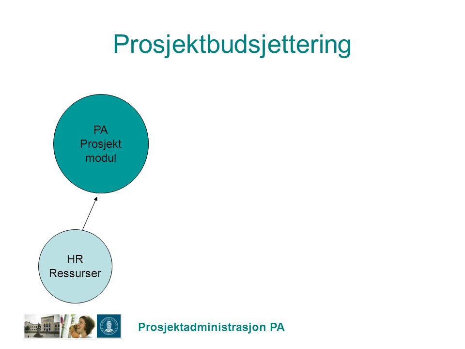 Prosjektadministrasjon PA Prosjektbudsjettering PA Prosjekt modul HR Ressurser
