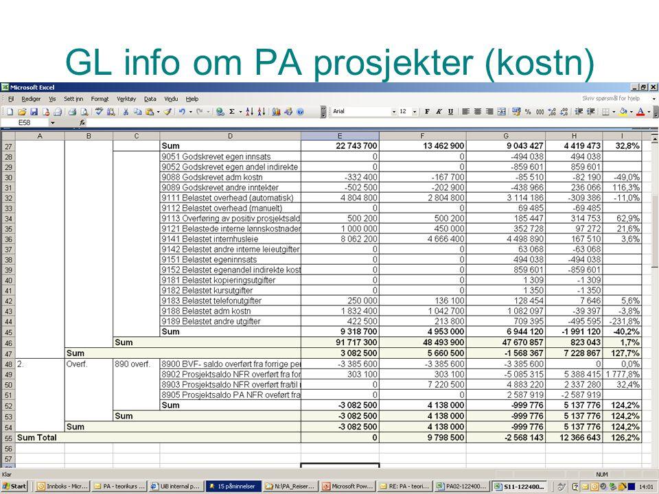 Prosjektadministrasjon PA GL info om PA prosjekter (kostn) øøøøø Her kommer en rapport med litt større skrift. Kan ikke lese lenger så mye ut fra GL.