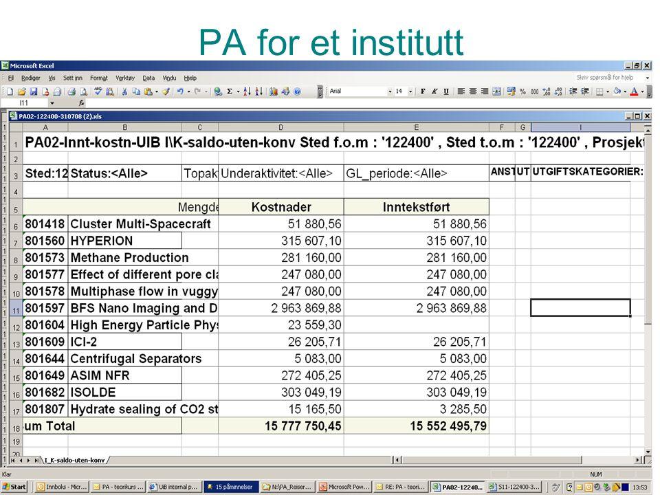 Prosjektadministrasjon PA PA for et institutt
