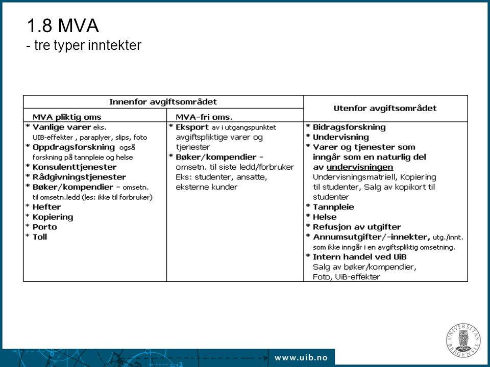 1.8 MVA - tre typer inntekter