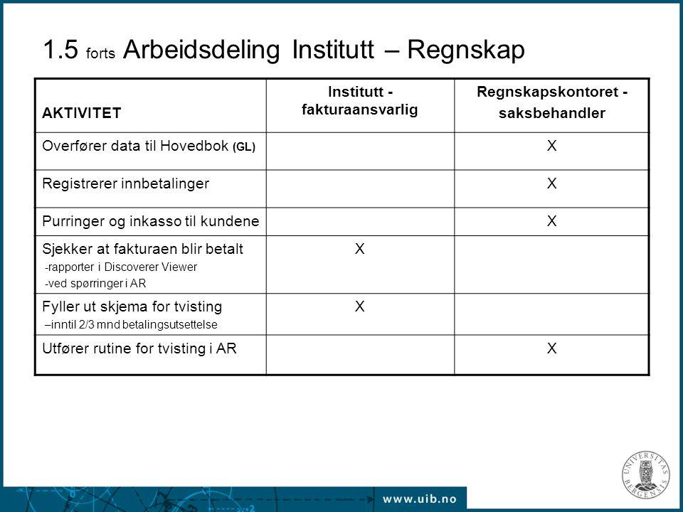 1.5 forts Arbeidsdeling Institutt – Regnskap AKTIVITET Institutt - fakturaansvarlig Regnskapskontoret - saksbehandler Overfører data til Hovedbok (GL)