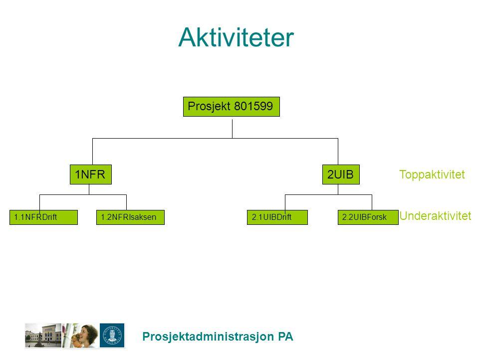 Aktiviteter Prosjekt 801599 1NFR2UIB 2.2UIBForsk1.1NFRDrift1.2NFRIsaksen2.1UIBDrift Toppaktivitet Underaktivitet