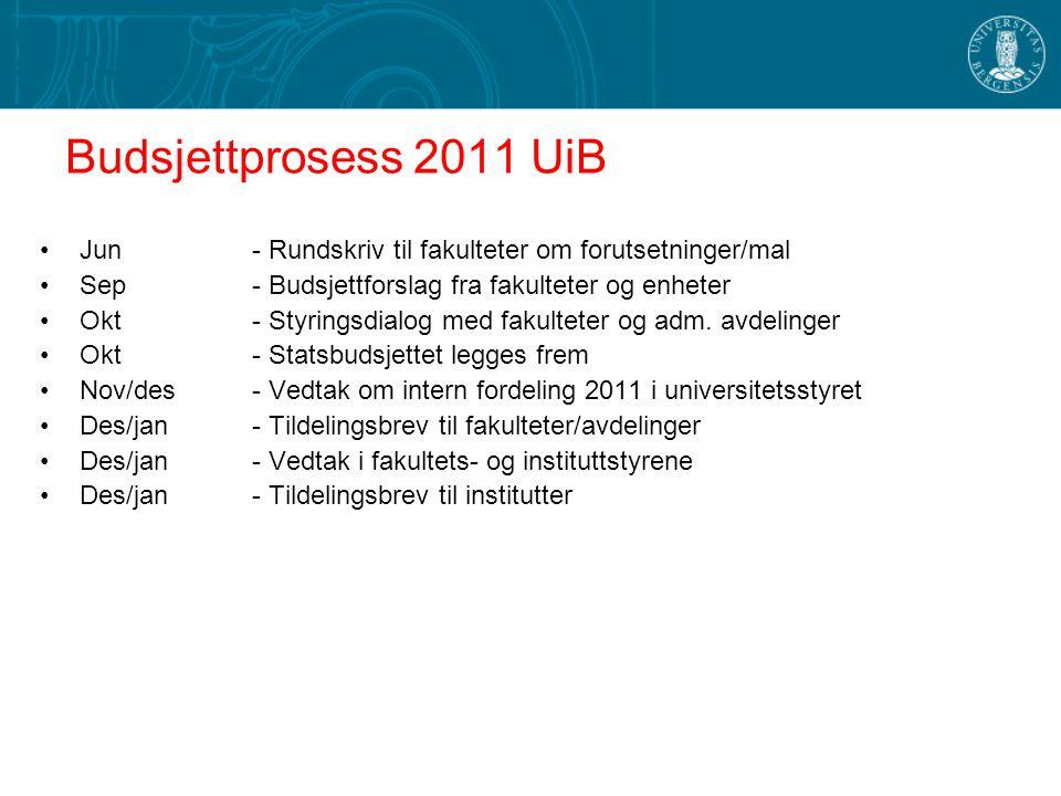 Budsjettprosess 2011 UiB Jun - Rundskriv til fakulteter om forutsetninger/mal Sep- Budsjettforslag fra fakulteter og enheter Okt - Styringsdialog med fakulteter og adm.