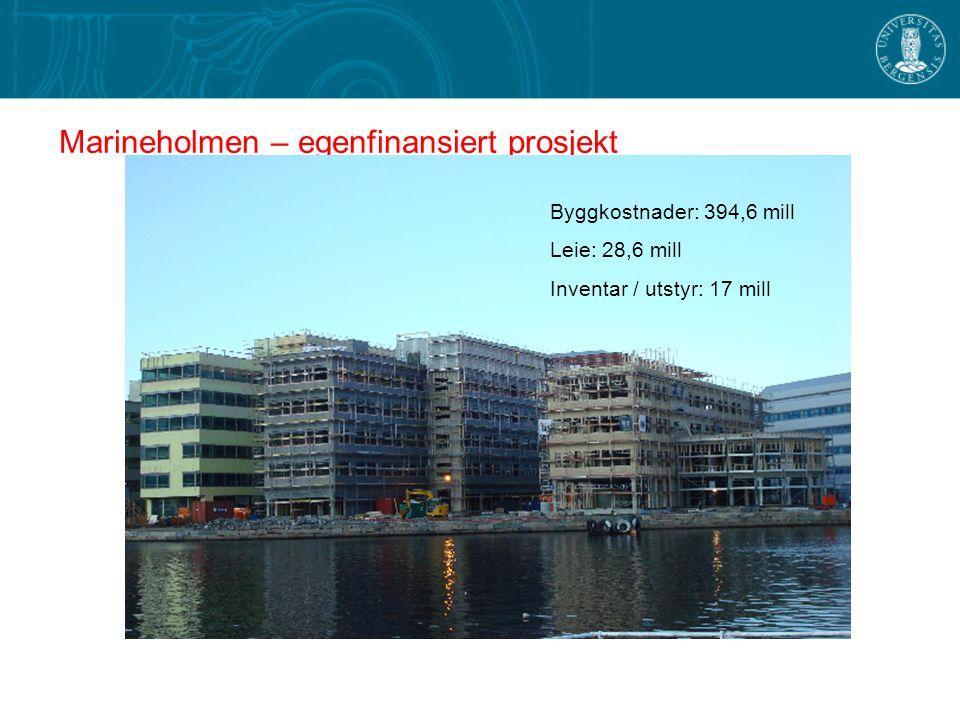 Marineholmen – egenfinansiert prosjekt Byggkostnader: 394,6 mill Leie: 28,6 mill Inventar / utstyr: 17 mill