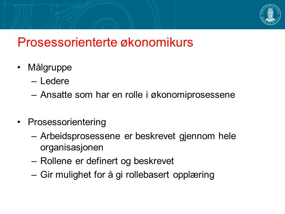 Prosessorienterte økonomikurs Målgruppe –Ledere –Ansatte som har en rolle i økonomiprosessene Prosessorientering –Arbeidsprosessene er beskrevet gjenn