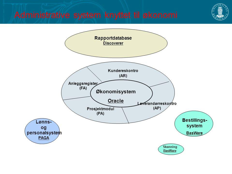 Administrative system knyttet til økonomi Økonomisystem Oracle Kundereskontro (AR) Leverandørreskontro (AP) Anleggsregister (FA) Bestillings- system B